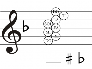 Solfege Ladder_1